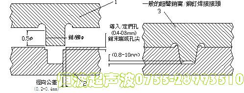 超声波焊接线